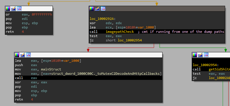 Fallout Exploit Kit Used in Malvertising Campaign to Deliver