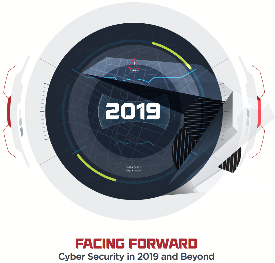 Facing Forward: Cyber Security in 2019 and Beyond | FireEye Inc