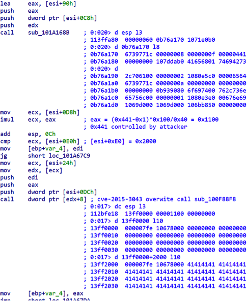 Operation RussianDoll: Adobe & Windows Zero-Day Exploits Likely Leveraged by Russia's APT28 in Highly-Targeted Attack