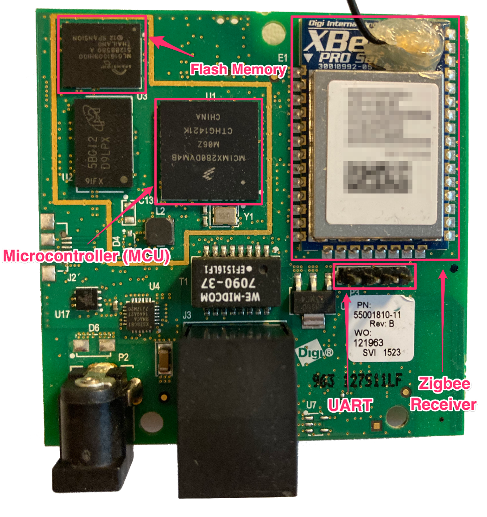 , Shining a Light on SolarCity: Practical Exploitation of the X2e IoT Device (Part One)