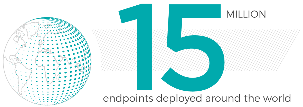 15 million endpoints deployed around the world