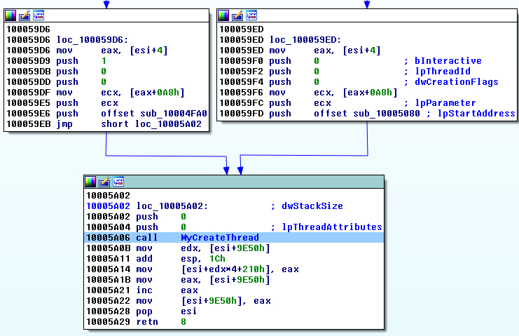 Flare Ida Pro Script Series Automating Function Argument Extraction