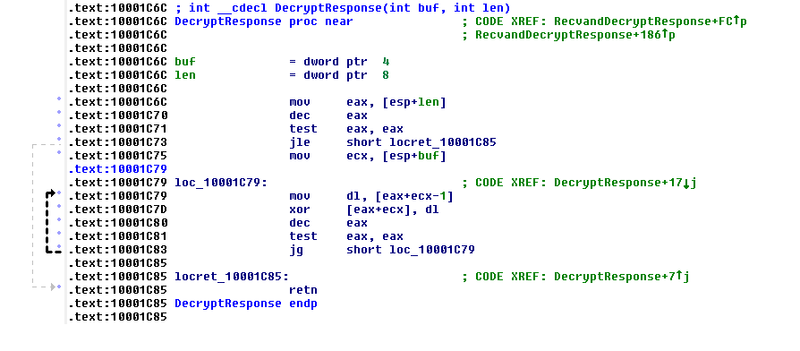 Obfuscated Protocol decrypted